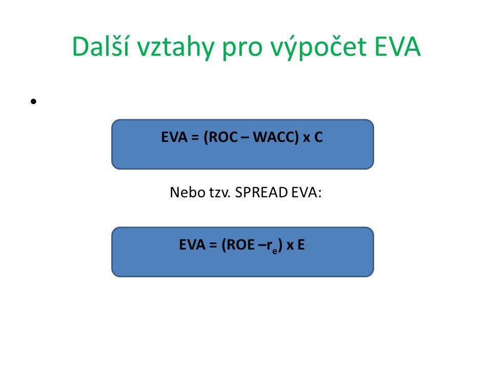 Další vztahy pro výpočet EVA Nebo tzv. SPREAD EVA: EVA = (ROC – WACC) x C EVA = (ROE –r e ) x E