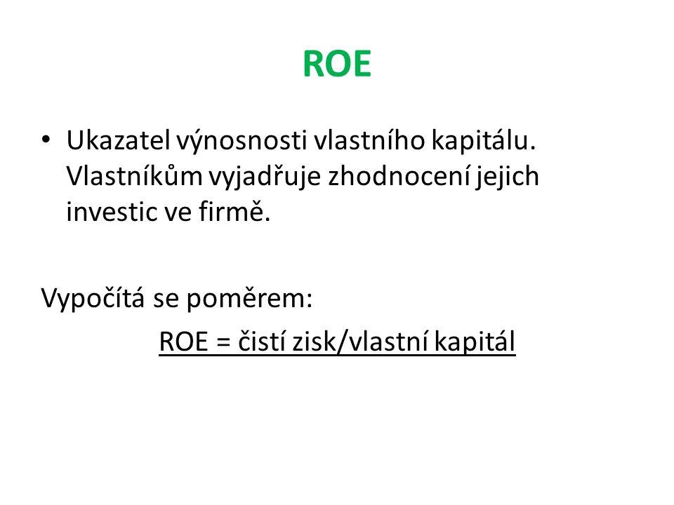 ROE Ukazatel výnosnosti vlastního kapitálu. Vlastníkům vyjadřuje zhodnocení jejich investic ve firmě. Vypočítá se poměrem: ROE = čistí zisk/vlastní ka