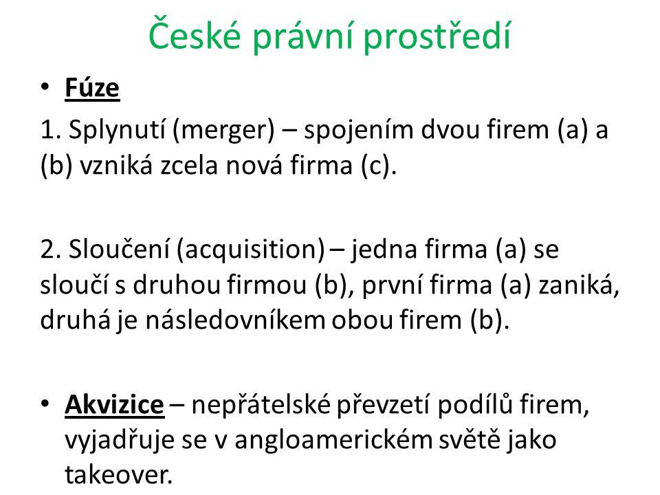 České právní prostředí Fúze 1. Splynutí (merger) – spojením dvou firem (a) a (b) vzniká zcela nová firma (c). 2. Sloučení (acquisition) – jedna firma