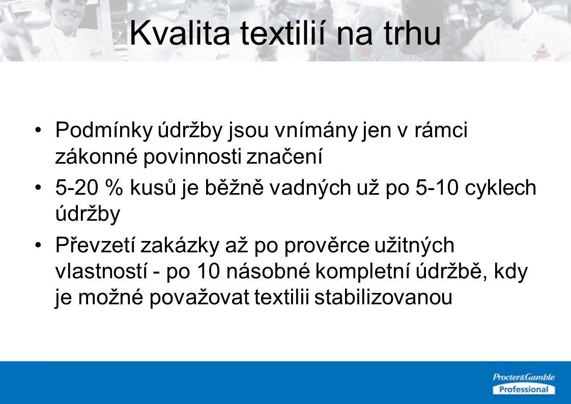 Kvalita textilií na trhu Podmínky údržby jsou vnímány jen v rámci zákonné povinnosti značení 5-20 % kusů je běžně vadných už po 5-10 cyklech údržby Převzetí zakázky až po prověrce užitných vlastností - po 10 násobné kompletní údržbě, kdy je možné považovat textilii stabilizovanou