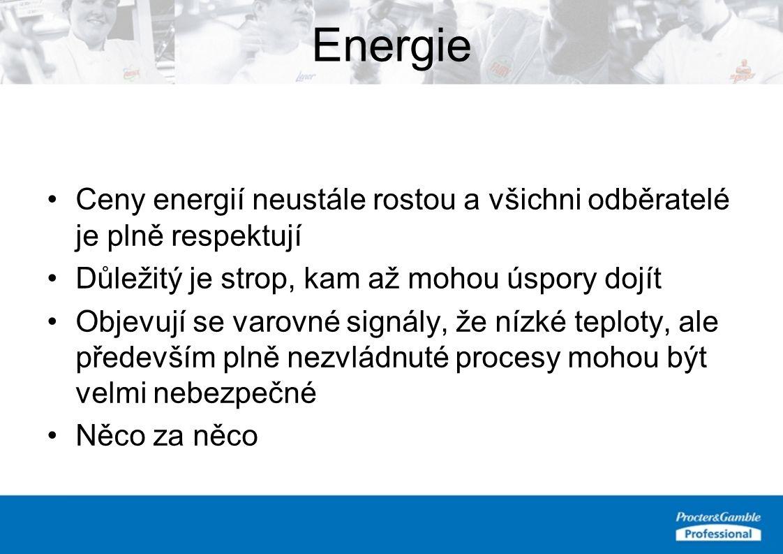 Energie Ceny energií neustále rostou a všichni odběratelé je plně respektují Důležitý je strop, kam až mohou úspory dojít Objevují se varovné signály, že nízké teploty, ale především plně nezvládnuté procesy mohou být velmi nebezpečné Něco za něco