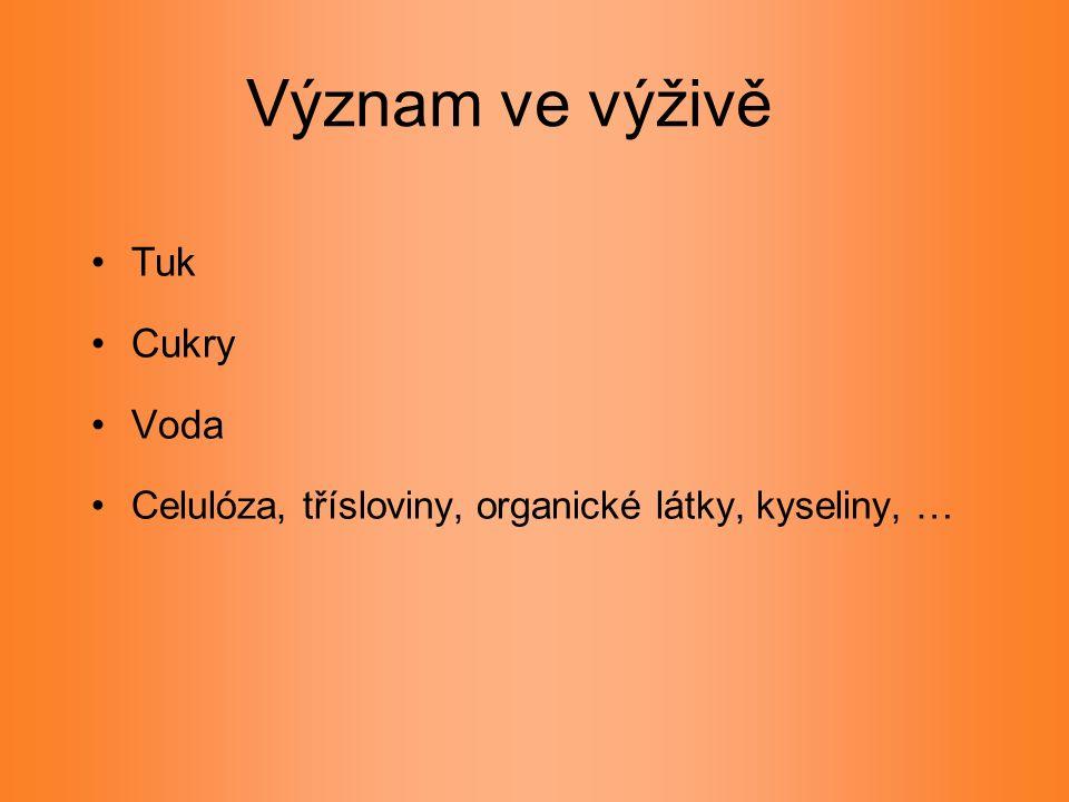 Význam ve výživě Tuk Cukry Voda Celulóza, třísloviny, organické látky, kyseliny, …