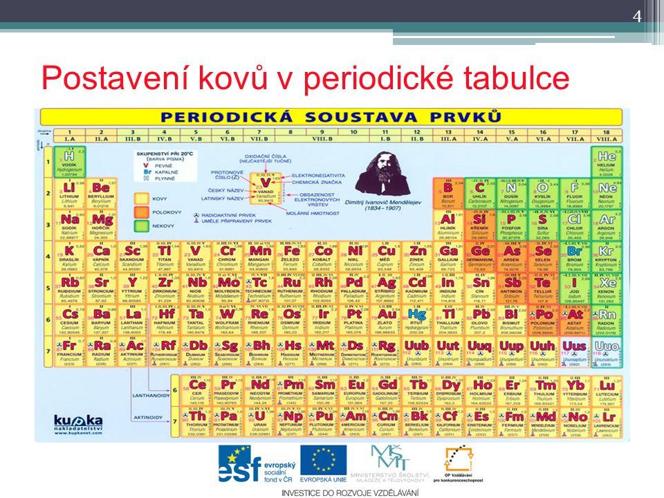 Úkol 1 1.Napiš ve kterých skupinách v periodické tabulce se nacházejí kovy.
