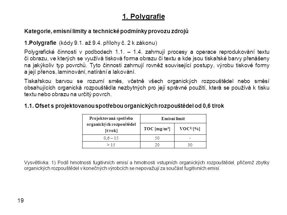 1. Polygrafie Kategorie, emisní limity a technické podmínky provozu zdrojů 1.Polygrafie (kódy 9.1.