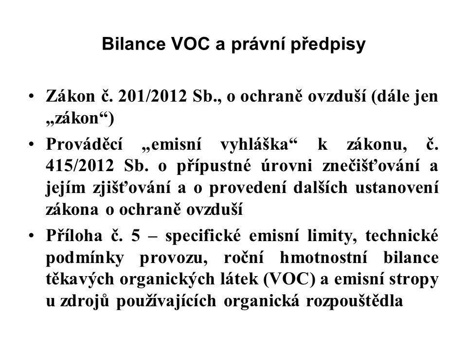 Bilance VOC Metodický pokyn odboru ochrany ovzduší ke stanovení roční hmotnostní bilance těkavých organických látek v souvislosti s plněním povinností podle zákona č.