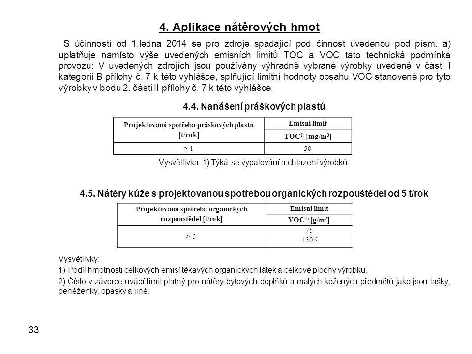 4. Aplikace nátěrových hmot S účinností od 1.ledna 2014 se pro zdroje spadající pod činnost uvedenou pod písm. a) uplatňuje namísto výše uvedených emi