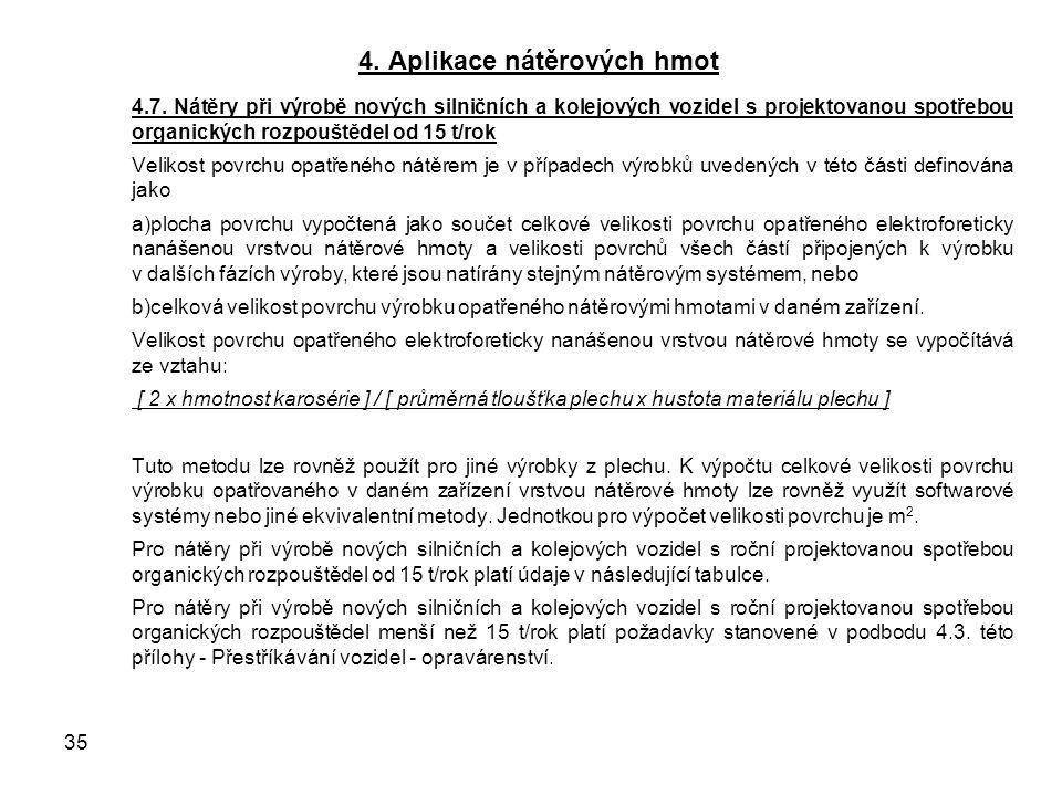 4. Aplikace nátěrových hmot 4.7.