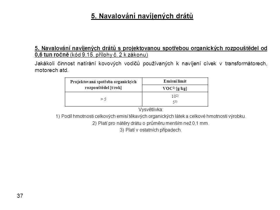 5. Navalování navíjených drátů 5.