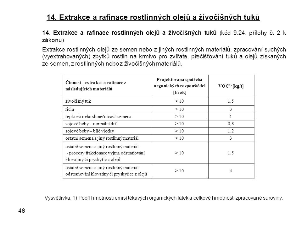 14. Extrakce a rafinace rostlinných olejů a živočišných tuků 14.