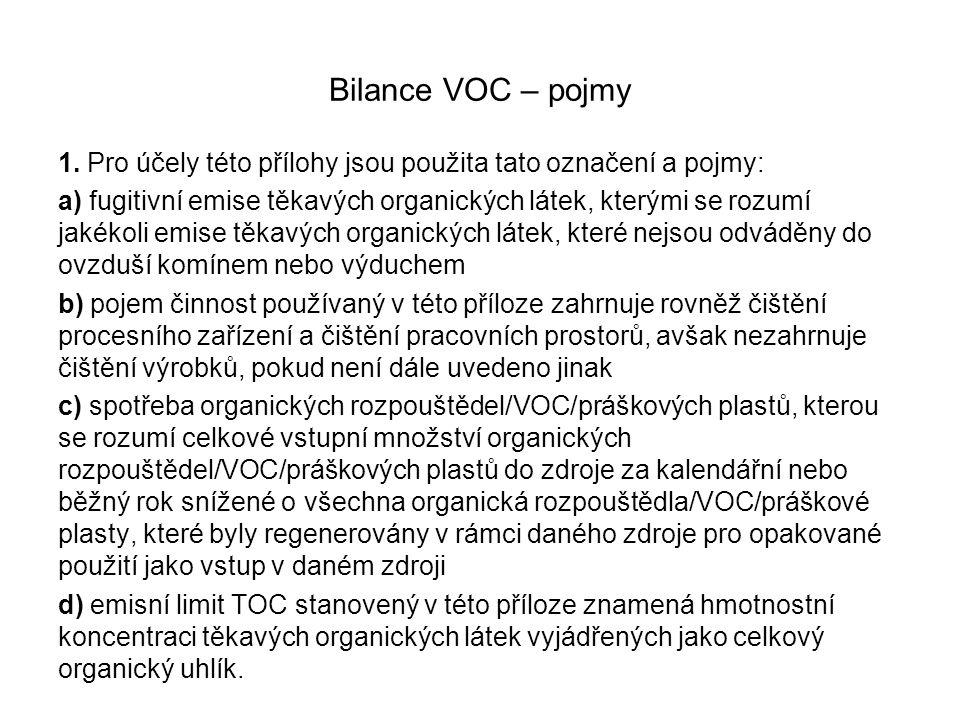 Bilance VOC – pojmy 1.