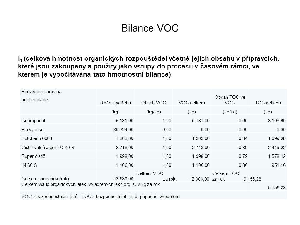 Bilance VOC I 1 (celková hmotnost organických rozpouštědel včetně jejich obsahu v přípravcích, které jsou zakoupeny a použity jako vstupy do procesů v časovém rámci, ve kterém je vypočítávána tato hmotnostní bilance): Používaná surovina či chemikálie Roční spotřebaObsah VOCVOC celkem Obsah TOC ve VOCTOC celkem (kg)(kg/kg)(kg)(kg/kg)(kg) Isopropanol5 181,001,005 181,000,603 108,60 Barvy ofset30 324,000,00 Botcherin 60041 303,001,001 303,000,841 099,08 Čistič válců a gum C-40 S2 718,001,002 718,000,892 419,02 Super čistič1 998,001,001 998,000,791 578,42 IN 60 S1 106,001,001 106,000,86951,16 Celkem surovin(kg/rok)42 630,00 Celkem VOC za rok: 12 306,00 Celkem TOC za rok 9 156,28 Celkem vstup organických látek, vyjádřených jako org.