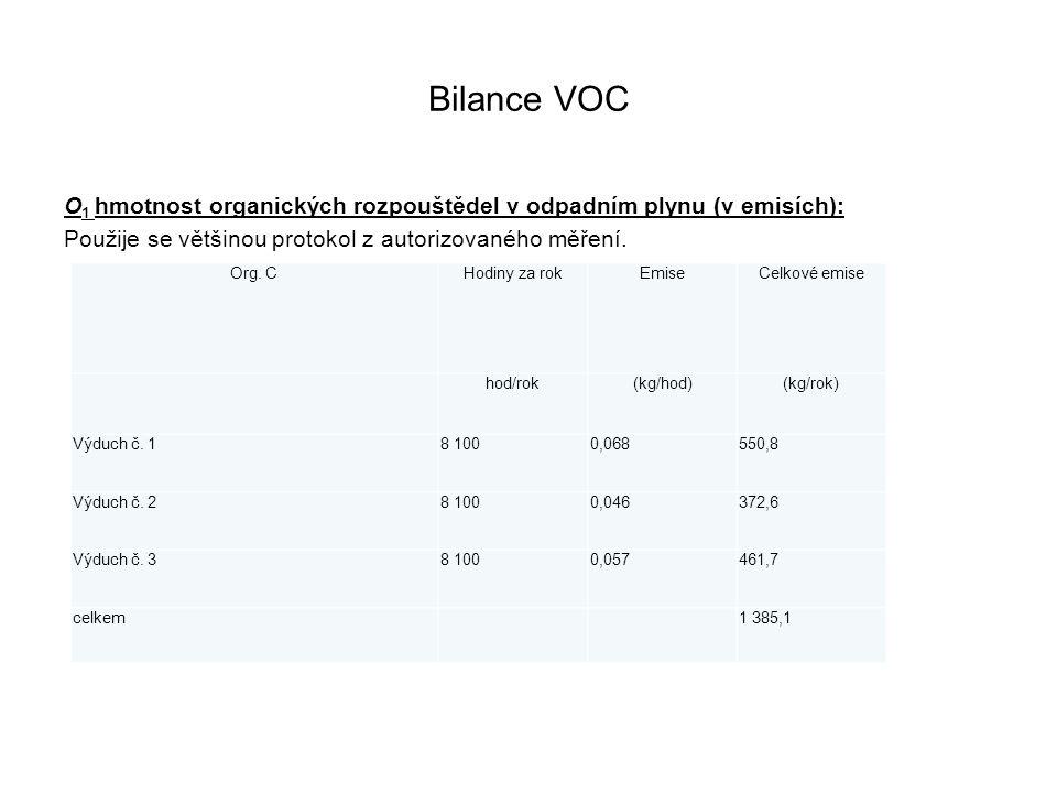 Bilance VOC O 1 hmotnost organických rozpouštědel v odpadním plynu (v emisích): Použije se většinou protokol z autorizovaného měření.