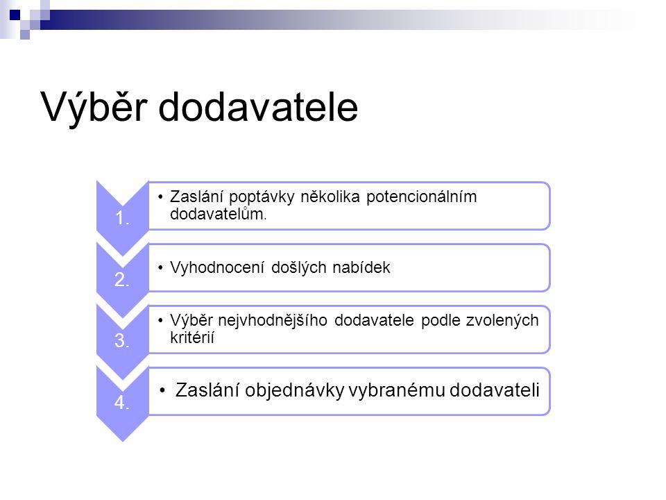 Výběr dodavatele 1. Zaslání poptávky několika potencionálním dodavatelům.