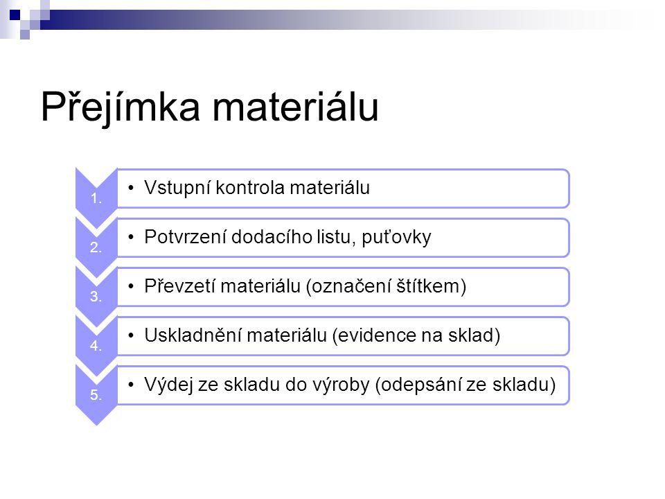 Přejímka materiálu 1. Vstupní kontrola materiálu 2.