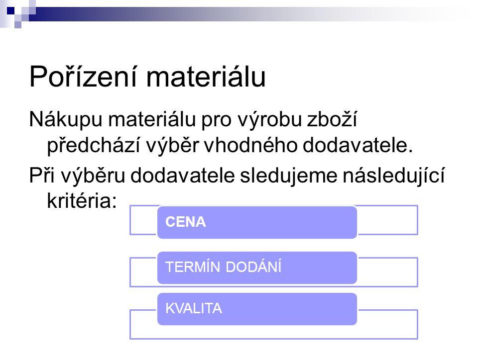 Pořízení materiálu Nákupu materiálu pro výrobu zboží předchází výběr vhodného dodavatele.