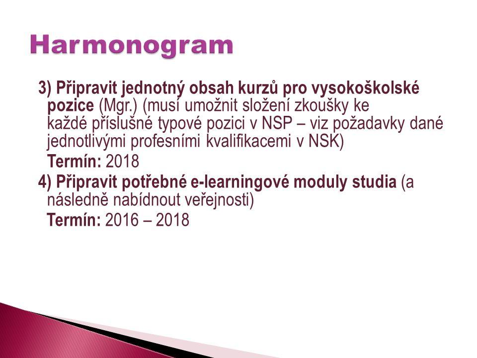 3) Připravit jednotný obsah kurzů pro vysokoškolské pozice (Mgr.) (musí umožnit složení zkoušky ke každé příslušné typové pozici v NSP – viz požadavky dané jednotlivými profesními kvalifikacemi v NSK) Termín: 2018 4) Připravit potřebné e-learningové moduly studia (a následně nabídnout veřejnosti) Termín: 2016 – 2018