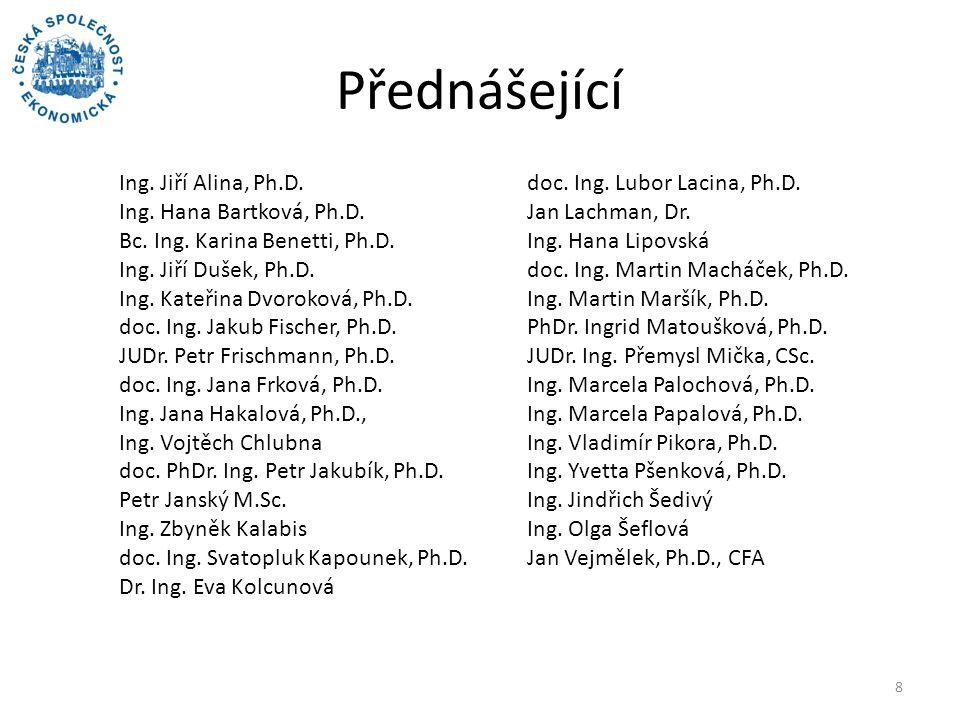 Přednášející Ing. Jiří Alina, Ph.D. Ing. Hana Bartková, Ph.D.