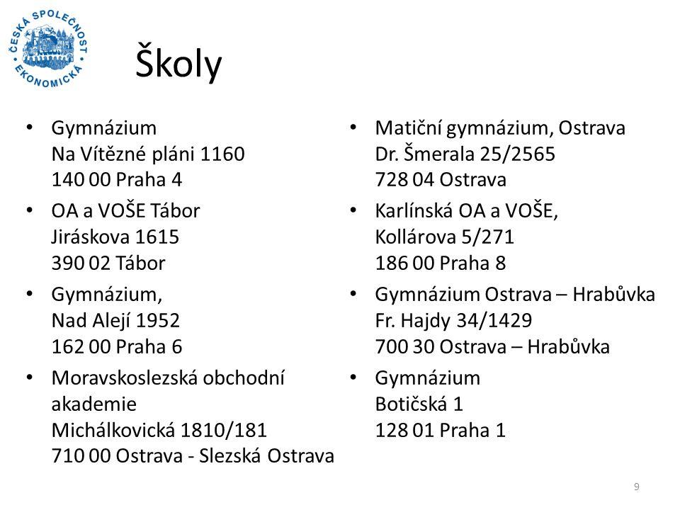 Školy Českoslovanská akademie obchodní Dr.