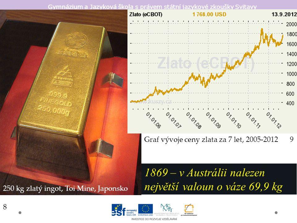 Gymnázium a Jazyková škola s právem státní jazykové zkoušky Svitavy 8 9Graf vývoje ceny zlata za 7 let, 2005-2012 250 kg zlatý ingot, Toi Mine, Japonsko 1869 – v Austrálii nalezen největší valoun o váze 69,9 kg