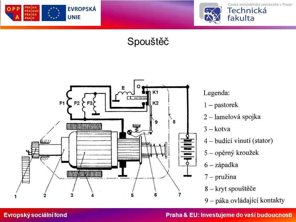 Evropský sociální fond Praha & EU: Investujeme do vaší budoucnosti Spouštěč