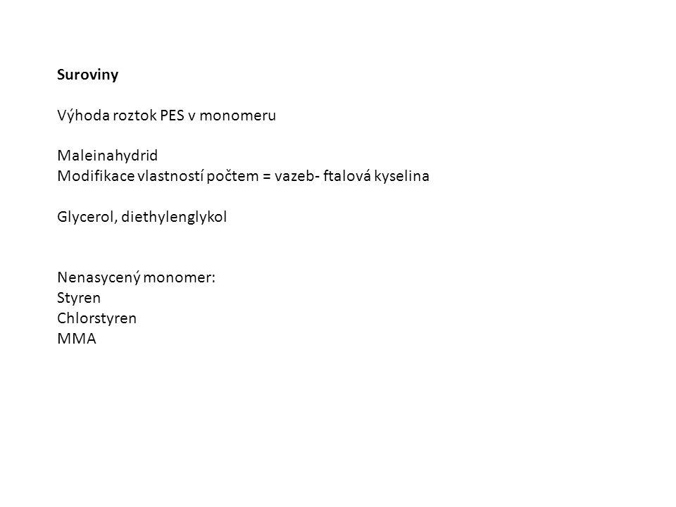 Suroviny Výhoda roztok PES v monomeru Maleinahydrid Modifikace vlastností počtem = vazeb- ftalová kyselina Glycerol, diethylenglykol Nenasycený monomer: Styren Chlorstyren MMA