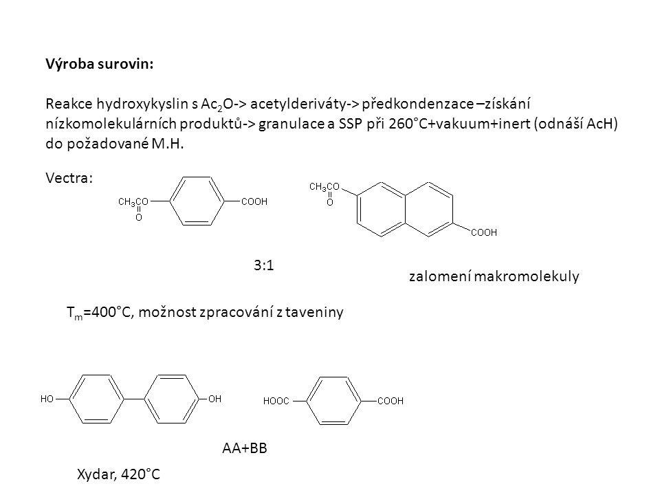 Výroba surovin: Reakce hydroxykyslin s Ac 2 O-> acetylderiváty-> předkondenzace –získání nízkomolekulárních produktů-> granulace a SSP při 260°C+vakuum+inert (odnáší AcH) do požadované M.H.