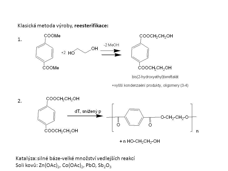 Klasická metoda výroby, reesterifikace: 1. 2.