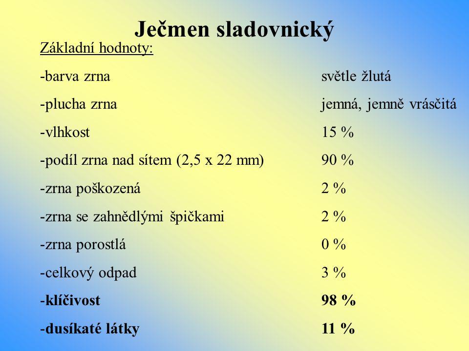 Ječmen sladovnický Základní hodnoty: -barva zrnasvětle žlutá -plucha zrnajemná, jemně vrásčitá -vlhkost15 % -podíl zrna nad sítem (2,5 x 22 mm)90 % -z