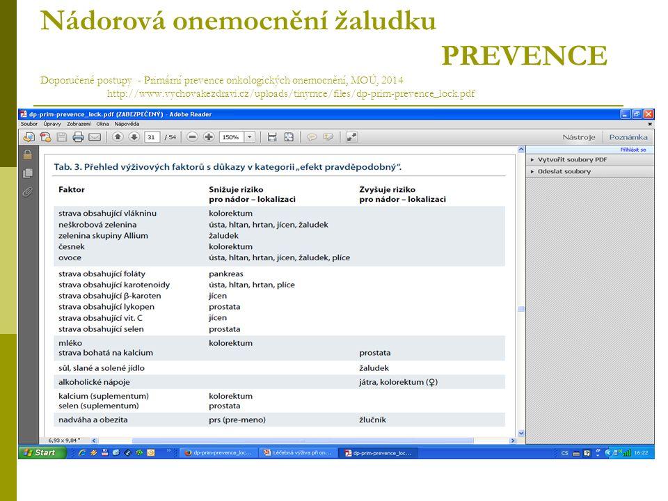 Nádorová onemocnění žaludku PREVENCE Doporučené postupy - Primární prevence onkologických onemocnění, MOÚ, 2014 http://www.vychovakezdravi.cz/uploads/tinymce/files/dp-prim-prevence_lock.pdf