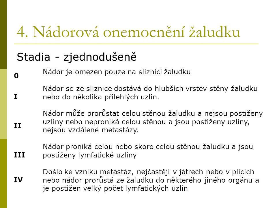 4. Nádorová onemocnění žaludku Stadia - zjednodušeně 0 Nádor je omezen pouze na sliznici žaludku I Nádor se ze sliznice dostává do hlubších vrstev stě