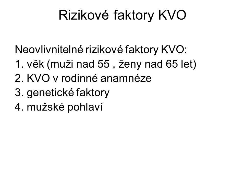 Rizikové faktory KVO Neovlivnitelné rizikové faktory KVO: 1.