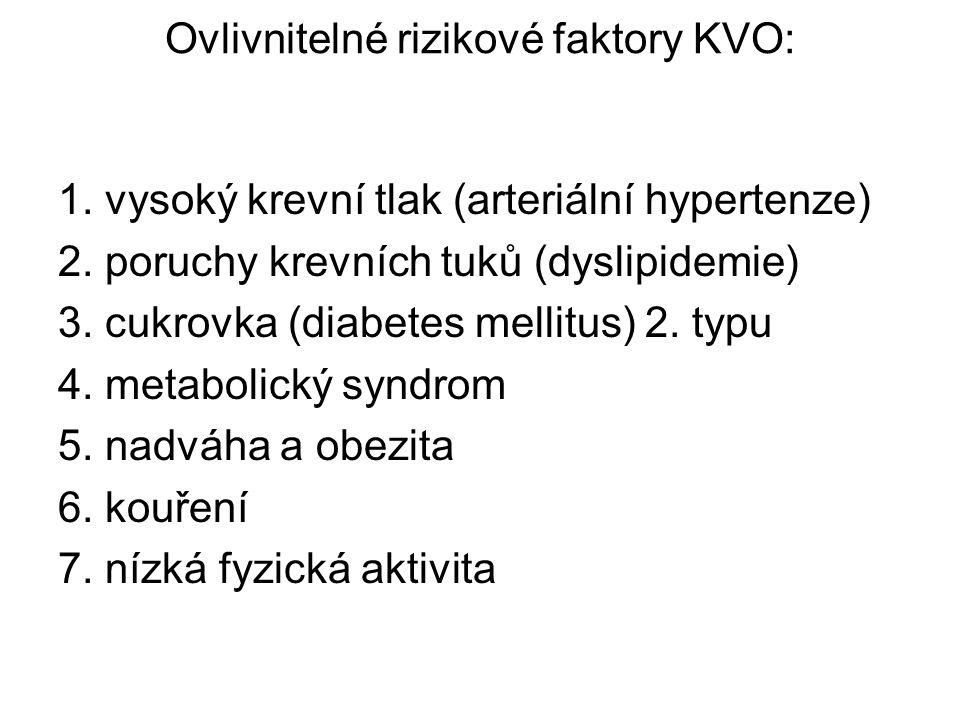 Ovlivnitelné rizikové faktory KVO: 1. vysoký krevní tlak (arteriální hypertenze) 2.