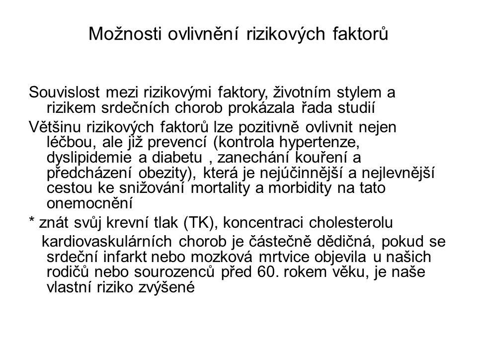 Možnosti ovlivnění rizikových faktorů Souvislost mezi rizikovými faktory, životním stylem a rizikem srdečních chorob prokázala řada studií Většinu rizikových faktorů lze pozitivně ovlivnit nejen léčbou, ale již prevencí (kontrola hypertenze, dyslipidemie a diabetu, zanechání kouření a předcházení obezity), která je nejúčinnější a nejlevnější cestou ke snižování mortality a morbidity na tato onemocnění * znát svůj krevní tlak (TK), koncentraci cholesterolu kardiovaskulárních chorob je částečně dědičná, pokud se srdeční infarkt nebo mozková mrtvice objevila u našich rodičů nebo sourozenců před 60.