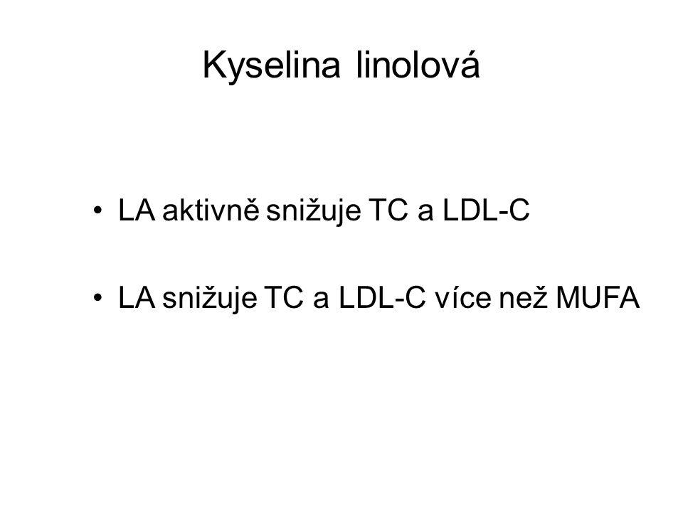 Kyselina linolová LA aktivně snižuje TC a LDL-C LA snižuje TC a LDL-C více než MUFA