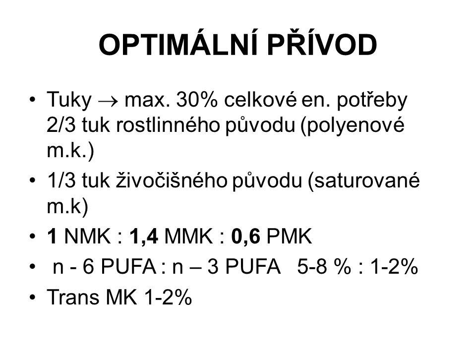 OPTIMÁLNÍ PŘÍVOD Tuky  max.30% celkové en.
