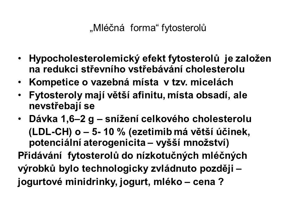 """""""Mléčná forma fytosterolů Hypocholesterolemický efekt fytosterolů je založen na redukci střevního vstřebávání cholesterolu Kompetice o vazebná místa v tzv."""