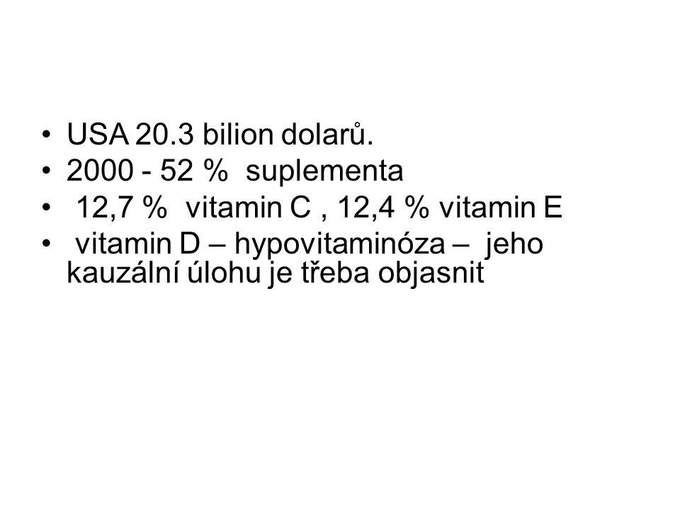 USA 20.3 bilion dolarů.