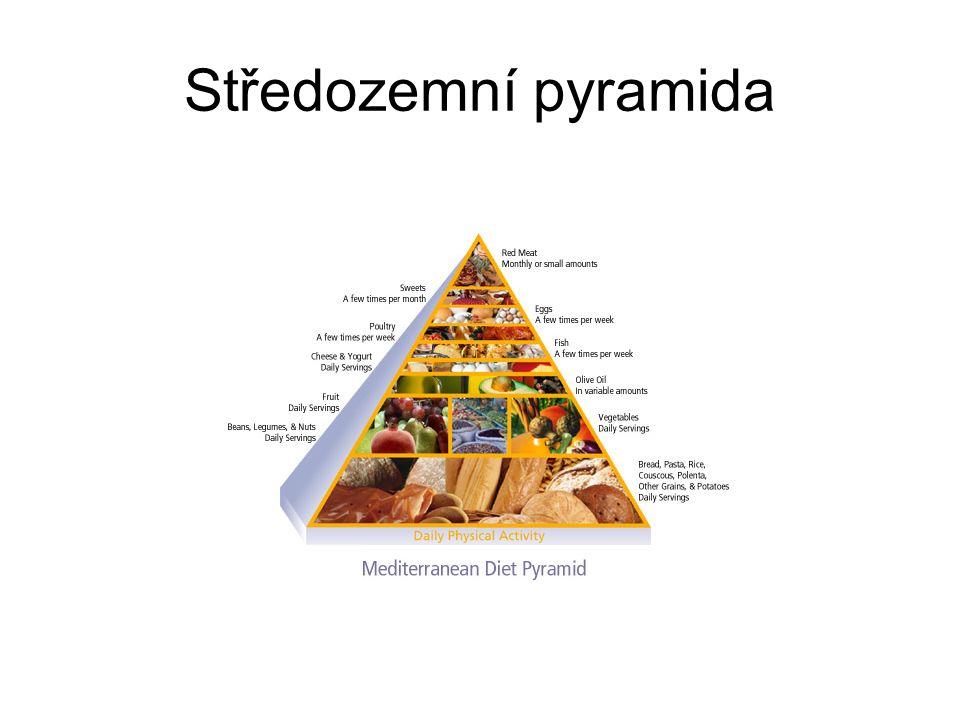 Středozemní pyramida