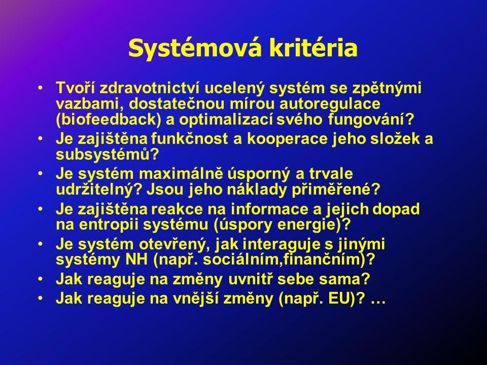 Systémová kritéria Tvoří zdravotnictví ucelený systém se zpětnými vazbami, dostatečnou mírou autoregulace (biofeedback) a optimalizací svého fungování