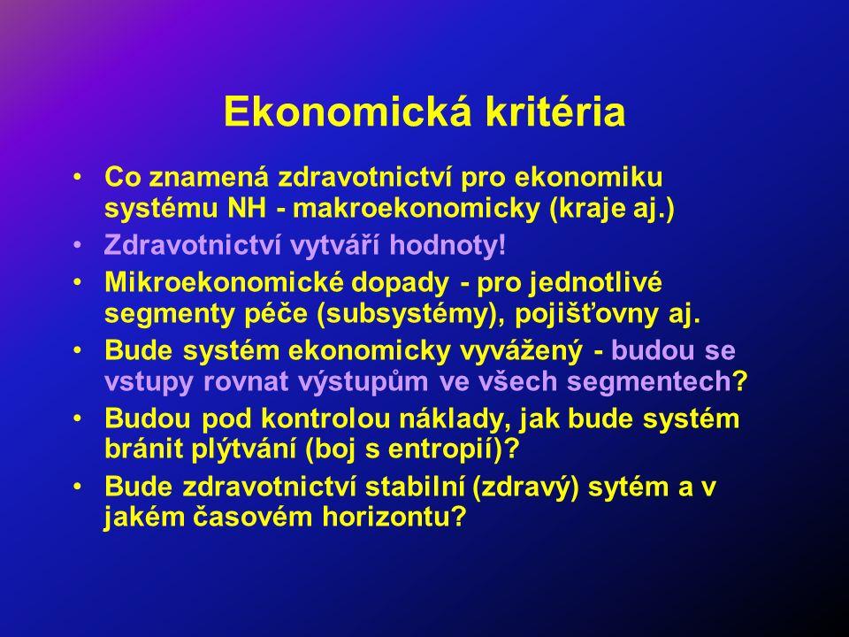 Ekonomická kritéria Co znamená zdravotnictví pro ekonomiku systému NH - makroekonomicky (kraje aj.) Zdravotnictví vytváří hodnoty! Mikroekonomické dop