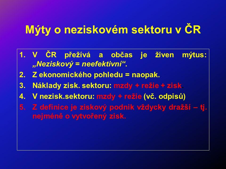 """Mýty o neziskovém sektoru v ČR 1.V ČR přežívá a občas je živen mýtus: """"Neziskový = neefektivní"""". 2.Z ekonomického pohledu = naopak. 3.Náklady zisk. se"""