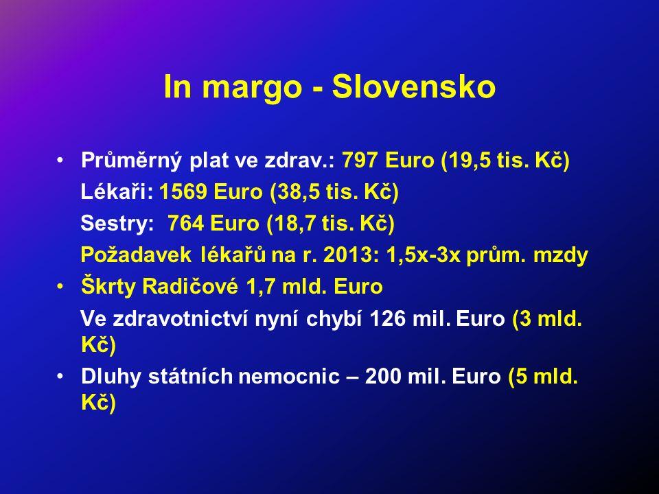 In margo - Slovensko Průměrný plat ve zdrav.: 797 Euro (19,5 tis. Kč) Lékaři: 1569 Euro (38,5 tis. Kč) Sestry: 764 Euro (18,7 tis. Kč) Požadavek lékař