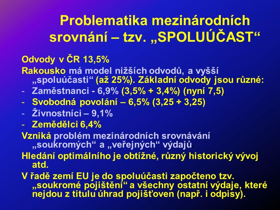 """Problematika mezinárodních srovnání – tzv. """"SPOLUÚČAST"""" Odvody v ČR 13,5% Rakousko má model nižších odvodů, a vyšší """"spoluúčasti"""" (až 25%). Základní o"""