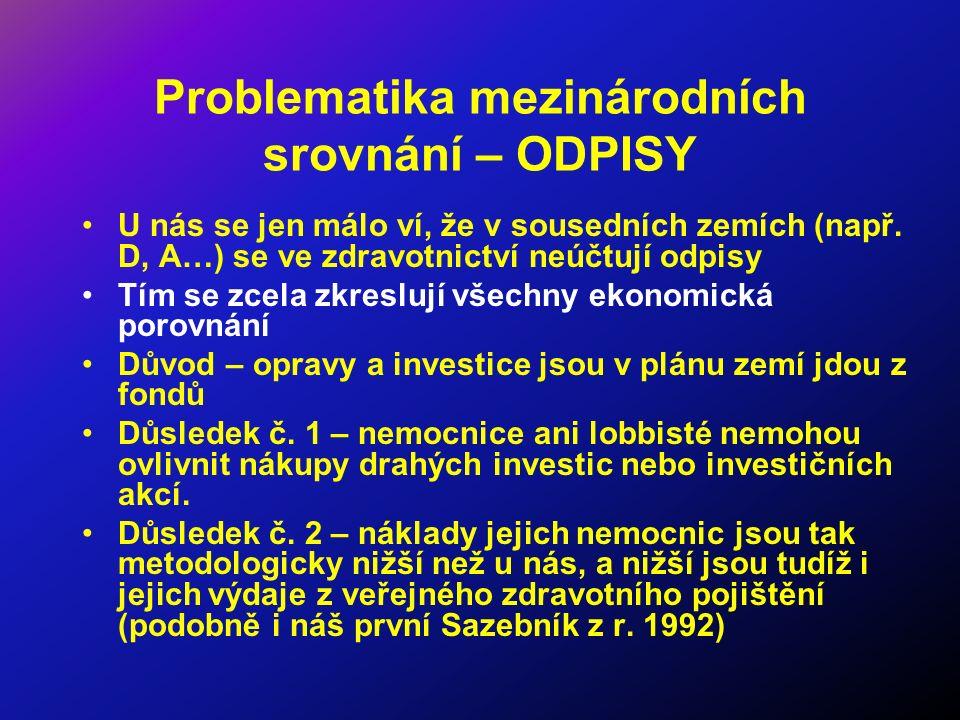 Problematika mezinárodních srovnání – ODPISY U nás se jen málo ví, že v sousedních zemích (např. D, A…) se ve zdravotnictví neúčtují odpisy Tím se zce