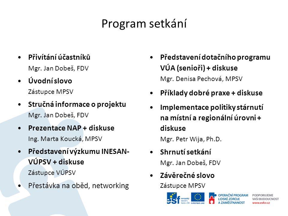 Program setkání Přivítání účastníků Mgr. Jan Dobeš, FDV Úvodní slovo Zástupce MPSV Stručná informace o projektu Mgr. Jan Dobeš, FDV Prezentace NAP + d
