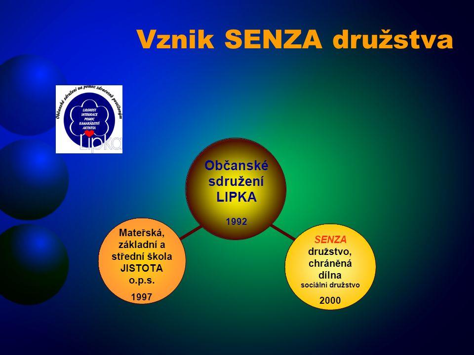 Vznik SENZA družstva Občanské sdružení LIPKA 1992