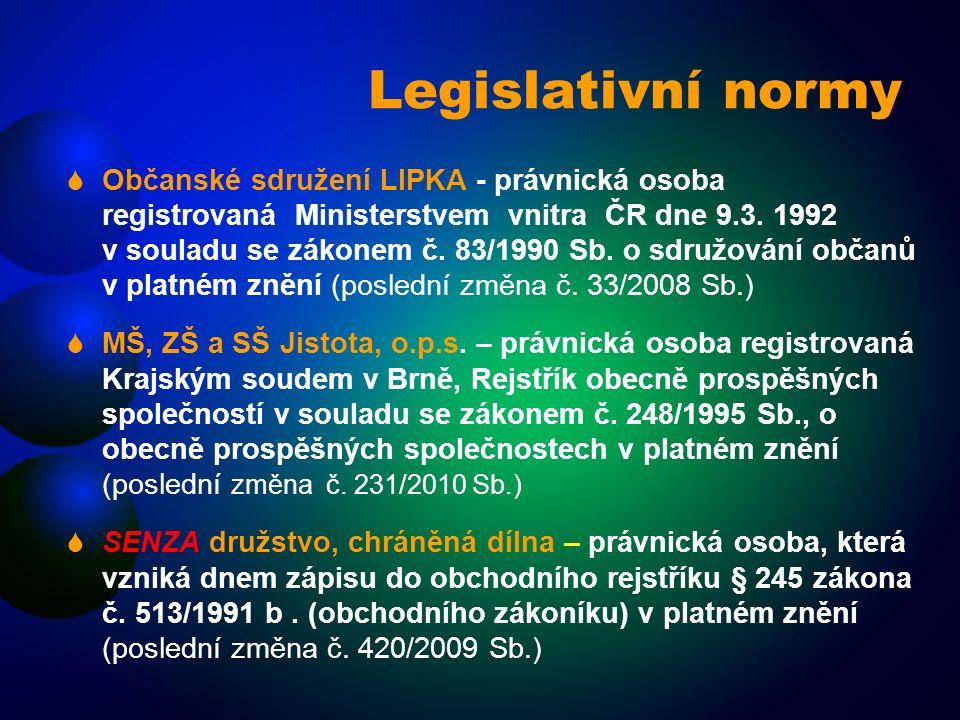 Legislativní normy  Občanské sdružení LIPKA - právnická osoba registrovaná Ministerstvem vnitra ČR dne 9.3. 1992 v souladu se zákonem č. 83/1990 Sb.