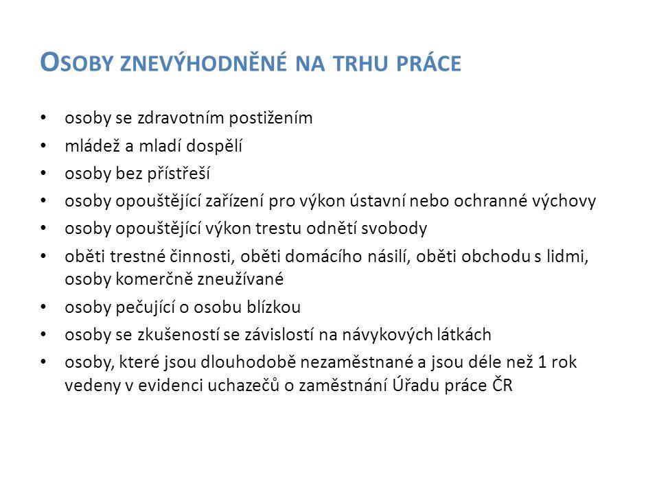 Unie neslyšících Brno, sociální podnik s.r.o.