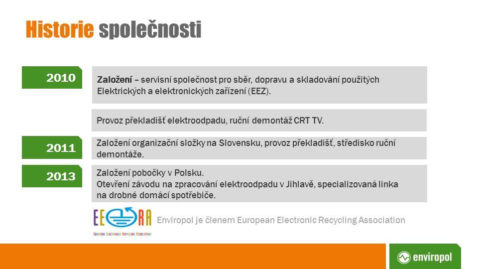 Historie společnosti Enviropol je členem European Electronic Recycling Association 2010 2011 2013 Založení – servisní společnost pro sběr, dopravu a s
