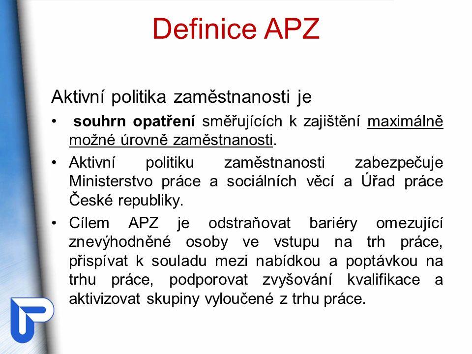Definice APZ Aktivní politika zaměstnanosti je souhrn opatření směřujících k zajištění maximálně možné úrovně zaměstnanosti.